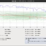 Screenshot-250 GB ハードディスク () – ベンチマーク