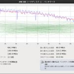 Screenshot-498 GB ハードディスク () – ベンチマーク