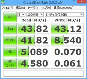 usb3.0をusb2.0de